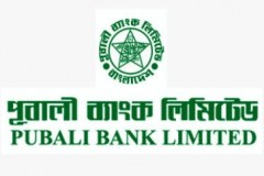 Pubali-Bank-limited